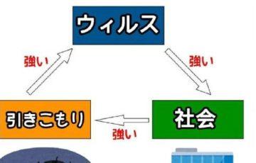 「引きこもり」と「コロナウイルス」と「社会」の相関関係が遂に解明される!
