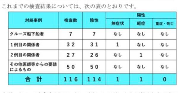 『「最後に」の部分だけでも読んでみてください』愛媛県からの、新型コロナウイルス感染症の状況報告が素晴らしい!