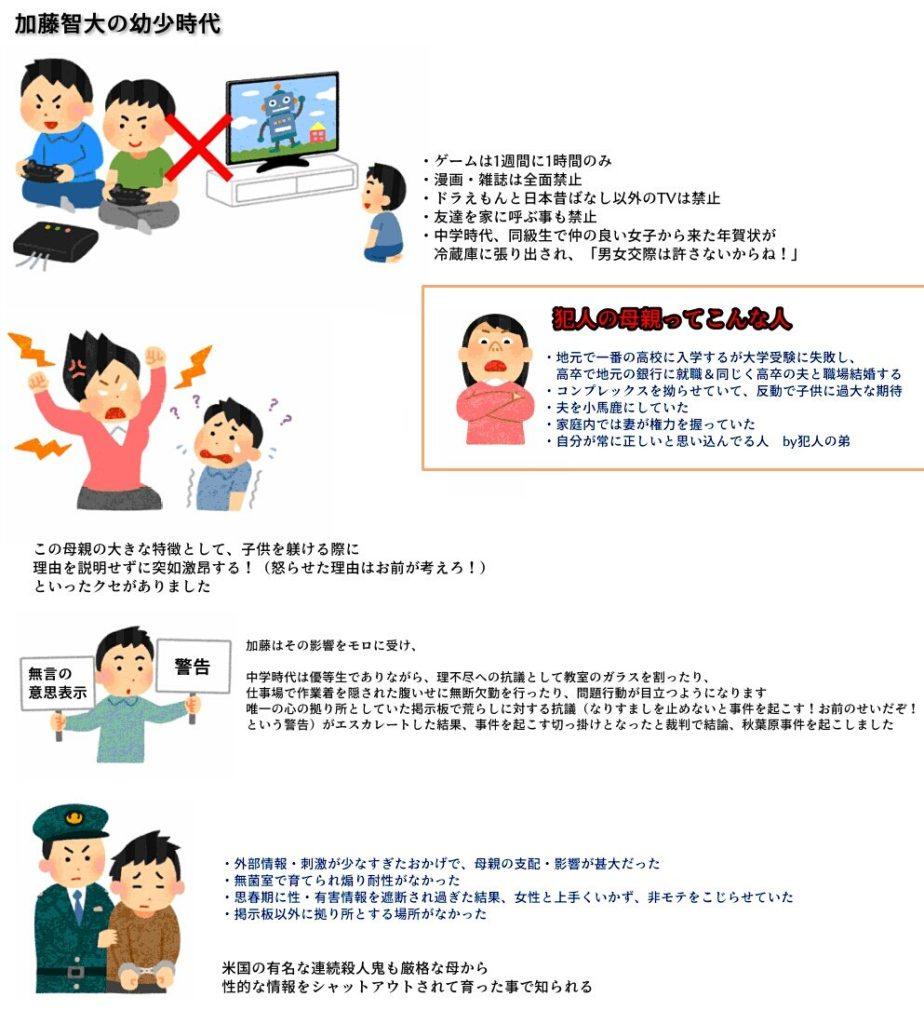 【悲報】香川県のゲーム依存防止条例可決され成立の見通し