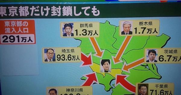 【信長包囲網?】東京への流入人口図が小池都知事への討伐令が出た戦国シミュレーションゲームみたいになってる件www