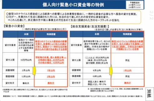 メンタリストDaiGoさんが投稿した世界のコロナ補償・・・日本は商品券(肉とか魚)・・・