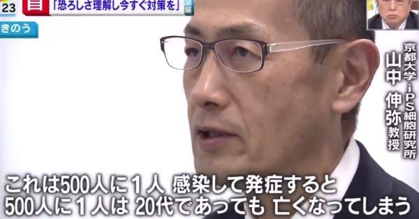 【若者への警鐘】新型コロナウイルス感染症について個人で情報発信を続けてる、京都大学・山中伸弥教授「20、30代であっても0.2%の致死率、500人に1人は20代でも亡くなってしまう。例えば乗り物があって500回に1回死亡事故を起こしますという乗り物があったら乗りますか?」 pic.twitter.com/mvagpYx0Y4— Mi2 (@mi2_yes) 2020年4月3日