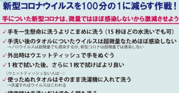 「新型コロナウイルスへの感染を100分の1に減らす方法」を京大ウイルス専門家が提唱!