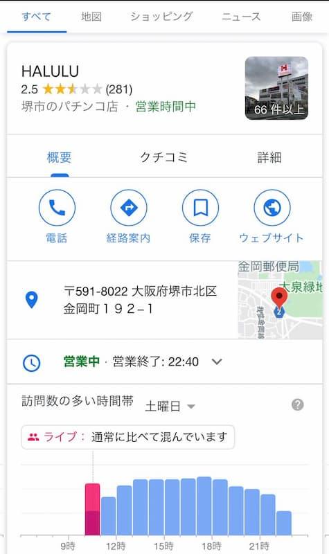 【悲報】吉村知事に店名を公表された大阪のパチンコ店に客が殺到してしまう事態に・・・