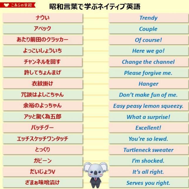 「京言葉」「昭和言葉」「関西語」「ギャル語」で学ぶ英会話が面白いと話題に!