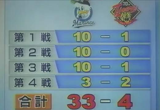 関西のローカル番組が感染者が減っても気を緩めるべきでない理由を「阪神だって5連勝した後10連敗するんですから」と説明し反響多数!