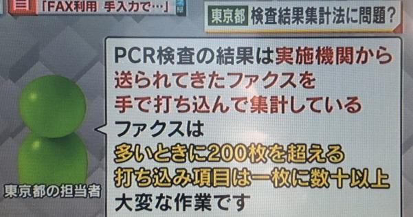 【送られてきたFAXを手で打ち込む】東京都のPCR検査の集計方法に問題あり