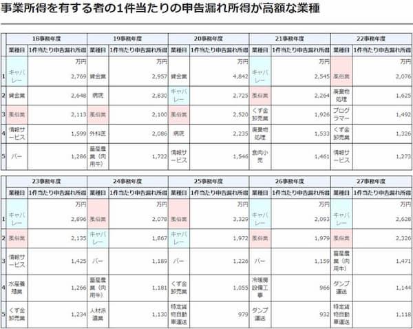 新宿区のコロナ感染見舞金10万円の制度、ホストが見舞金欲しさに検査受けたり、感染に無防備になっている可能性も!
