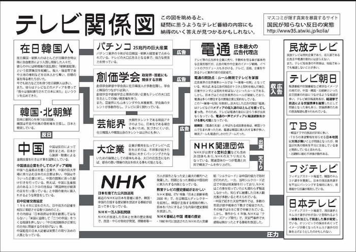 NHKが中国人のために登録不要で受信料なしで24時間放送を視聴できるようにしてしまう・・・