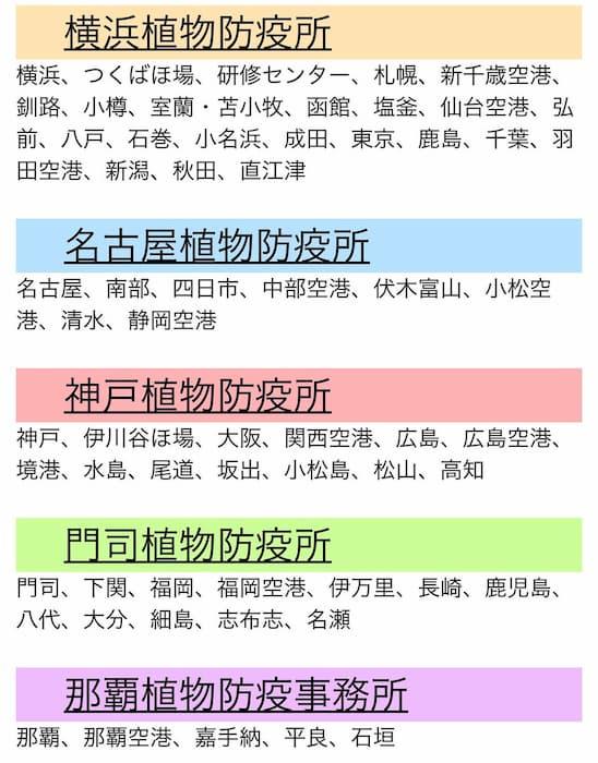 【拡散希望】中国から謎の種が送られてきても 絶対に植えないでください!【バイオテロの可能性も!】