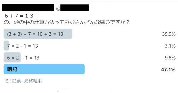 6+7=13 の頭の中の計算方法ってみなさんどんな感じですか?