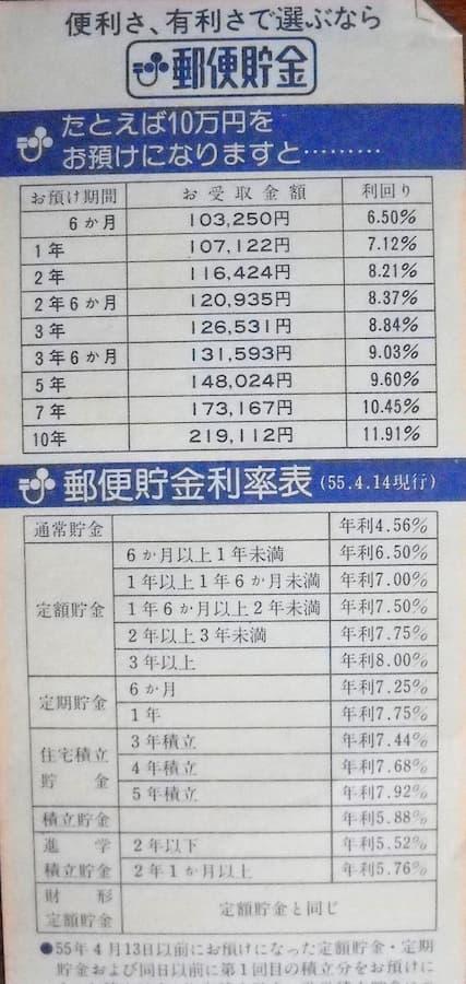 西部警察見てると昭和の定期預金の金利がいかに高かったかがわかる