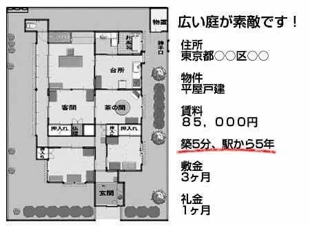 伝説のクソ物件(事故物件)が盛り上がり中!:築5年、駅から5分