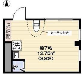 伝説のクソ物件(事故物件)が盛り上がり中!:1ルームの部屋の中にトイレ