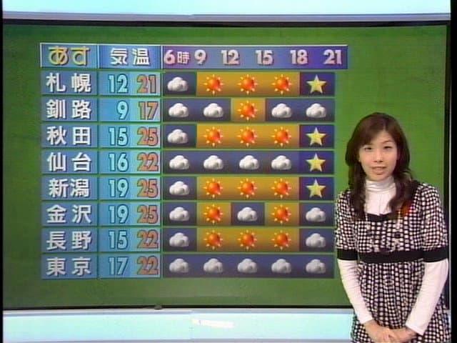 【爆笑】面白い画像まとめ:各地の天気予報がエロ