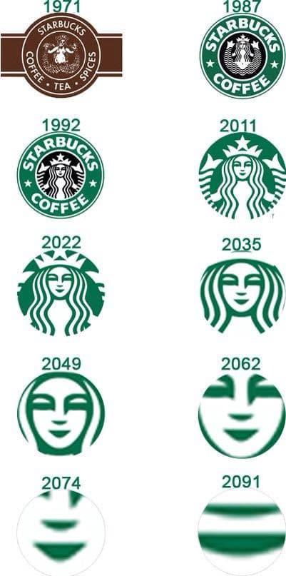 スタバのロゴが一気に2050年くらいまで寄って来た!?