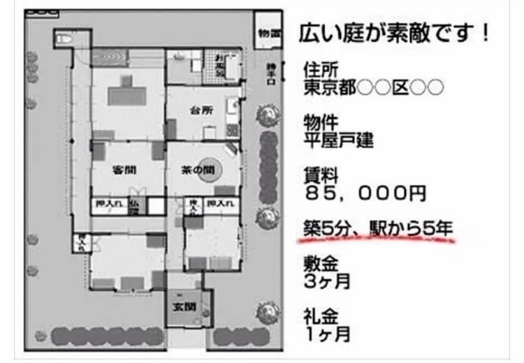 「クソ物件オブザイヤー2020」まとめ:築5分、駅から5年