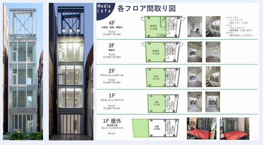 「クソ物件オブザイヤー2020」まとめ:PVB原宿(延床面積の約4割が階段室)