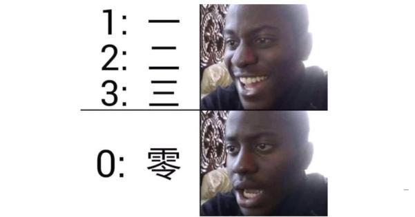 漢数字を外国人が勉強したら・・・