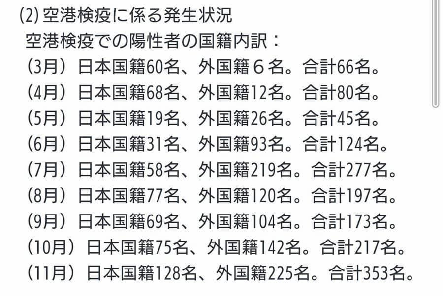 海外から渡航者の25人感染って報道されてるど、先月以前からこれだけの数の感染者が・・・