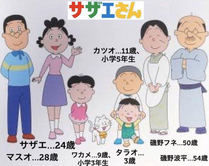 【驚愕】あのキャラクターが自分よりタメや年下になっていた!:サザエさん一家