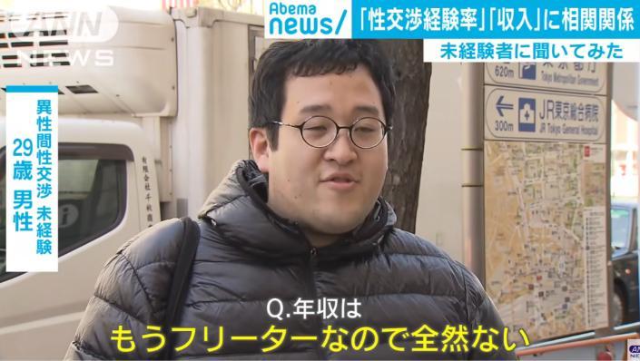 「バキバキ童貞です」の街頭インタビュー【動画有