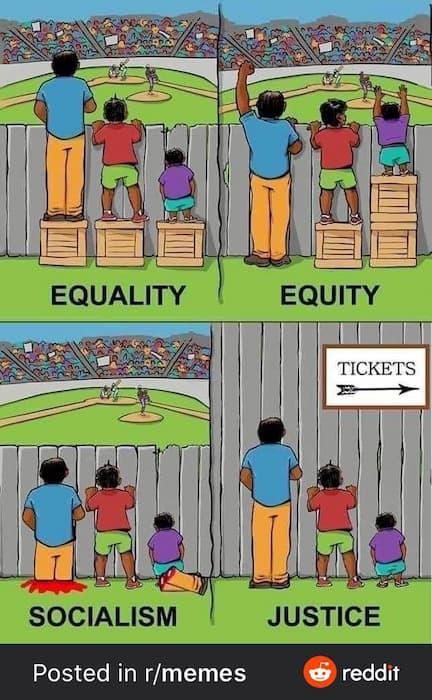 平等と公平の違いについてあなたは理解してますか?