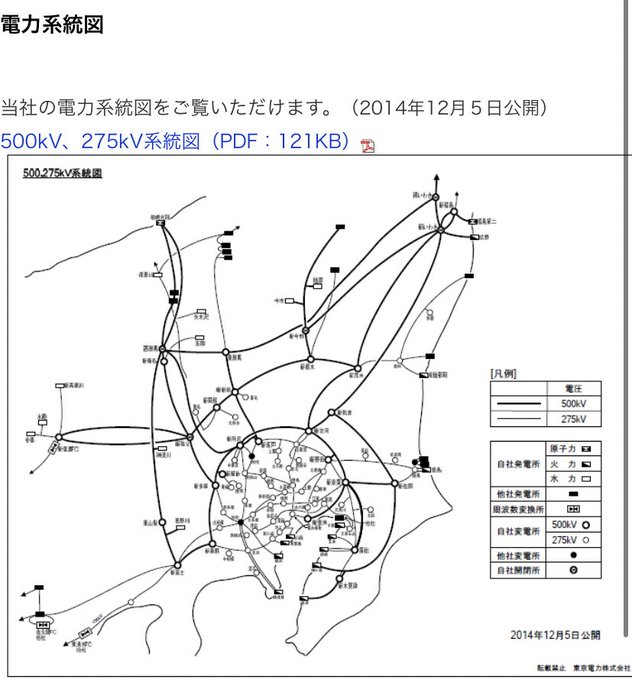 「東京だけ停電してない!」のはたまたまじゃなく多重化された送電網によって送り届けられてるから