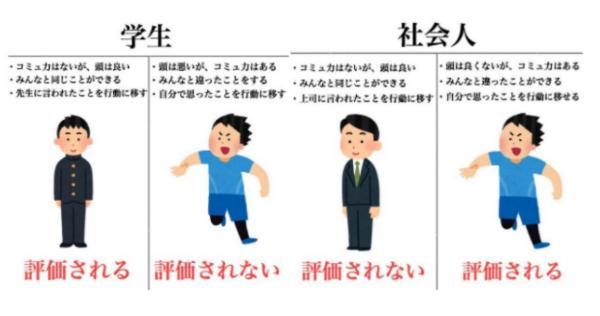 【日本はこれをどうにかしてほしい】立場によって評価基準が変わる?