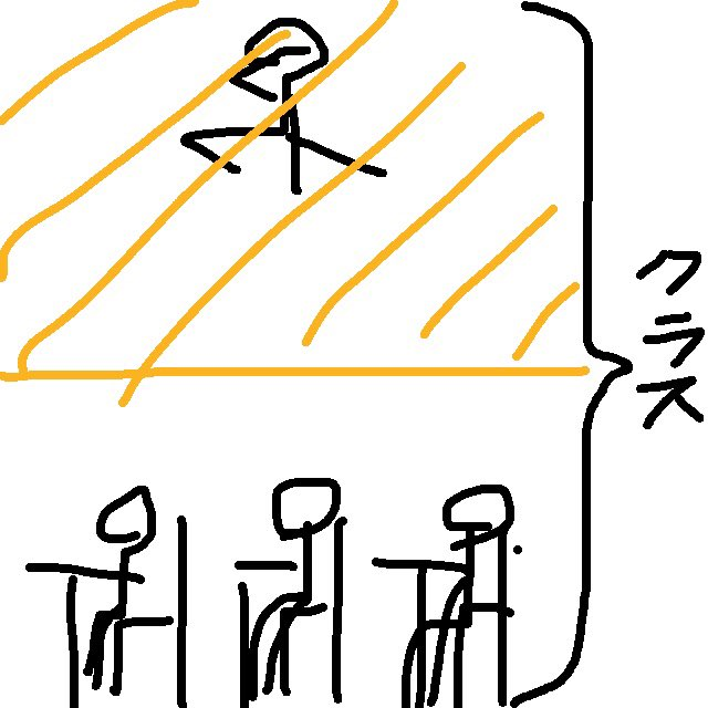 【オチがわかった?】「お前ら!その場でジャンプしろ!!!」