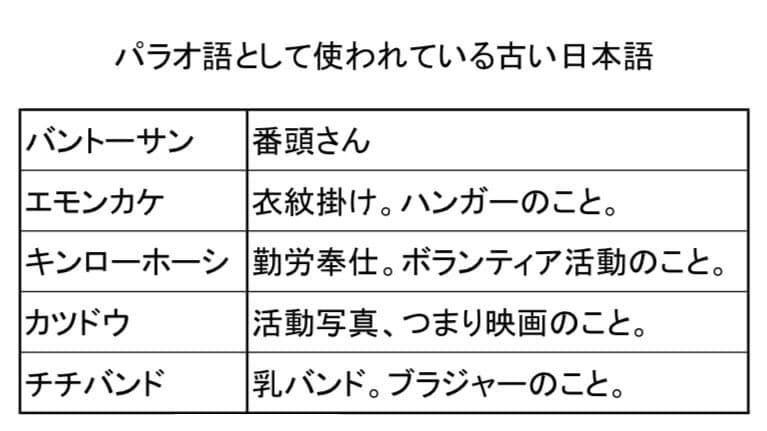 パラオ語として使われている古い日本語