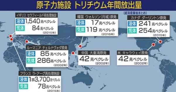 トリチウムの放出問題で海外では放射性物質の海洋放出は当たり前にしていることが判明!