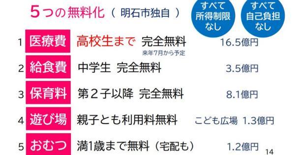 兵庫県明石市の5つの無料化が凄い!