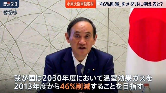 小泉進次郎さん、温室効果ガス排出量の削減目標46%を直感で決めてしまうww