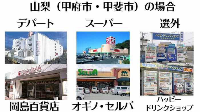 デパートとスーパーからみる都会と田舎の違い
