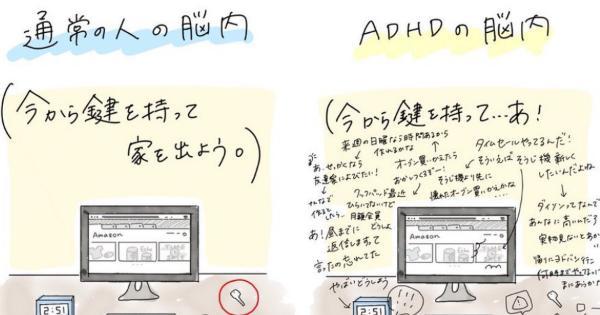 ADHDの脳内を分かりやすく説明した図