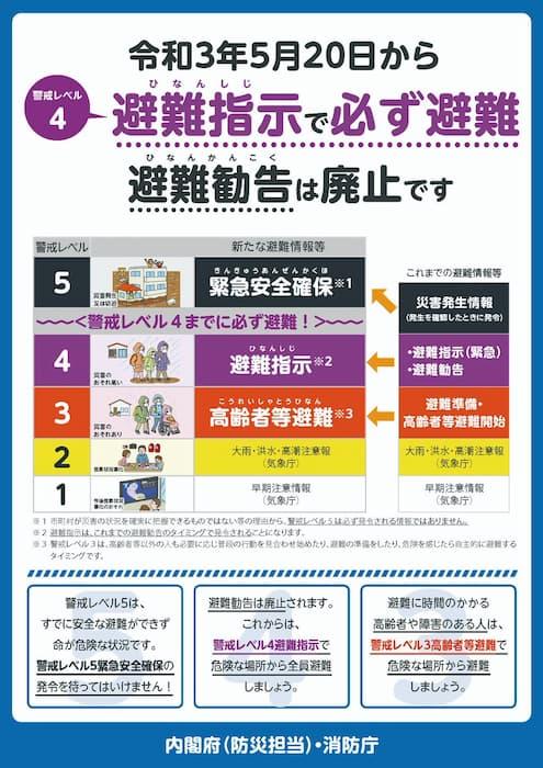 【拡散希望】5月20日から「避難指示で必ず避難」になりました!