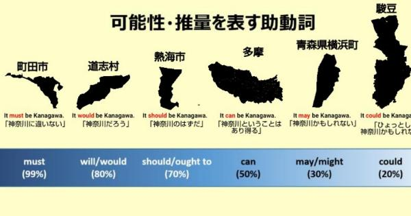 神奈川と学ぶ英文法(可能性・推量を表す助動詞)