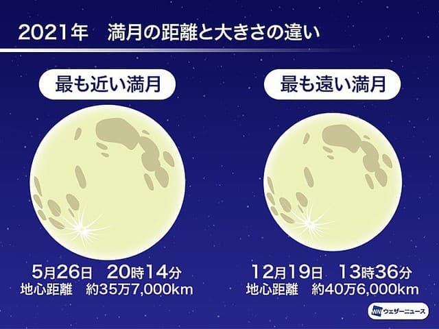 【いよいよ今夜!】5月26日宵に皆既月食が起こり、晴れていれば全国で見られます