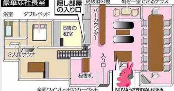 【ベッドや隠し部屋も】NOVAの社長室がラブホ過ぎると話題にwww