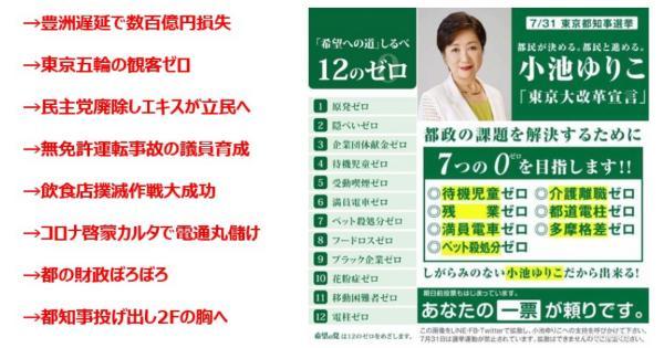 小池百合子さんの実績ゼロとか言うのはやめて下さい。凄い実績ありますよ。