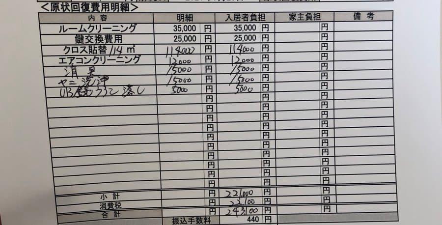 退去費用は5万円ぐらいは覚悟してたけど知識武装して臨んだらなんと0円になった