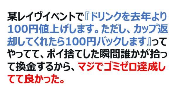 イベントで『ドリンクを100円値上げ、ただし、カップ返却したら100円バックにした結果・・・