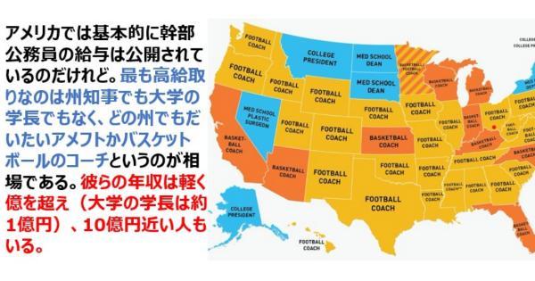アメリカの公務員で最も高給取りなのは州知事でも大学の学長でもなく、アメフトかバスケットボールのコーチ