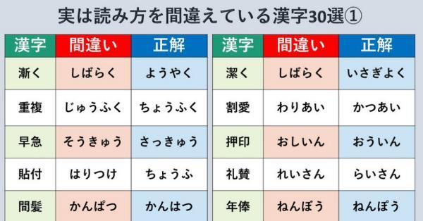読み方を勘違いしている人が多い漢字まとめ