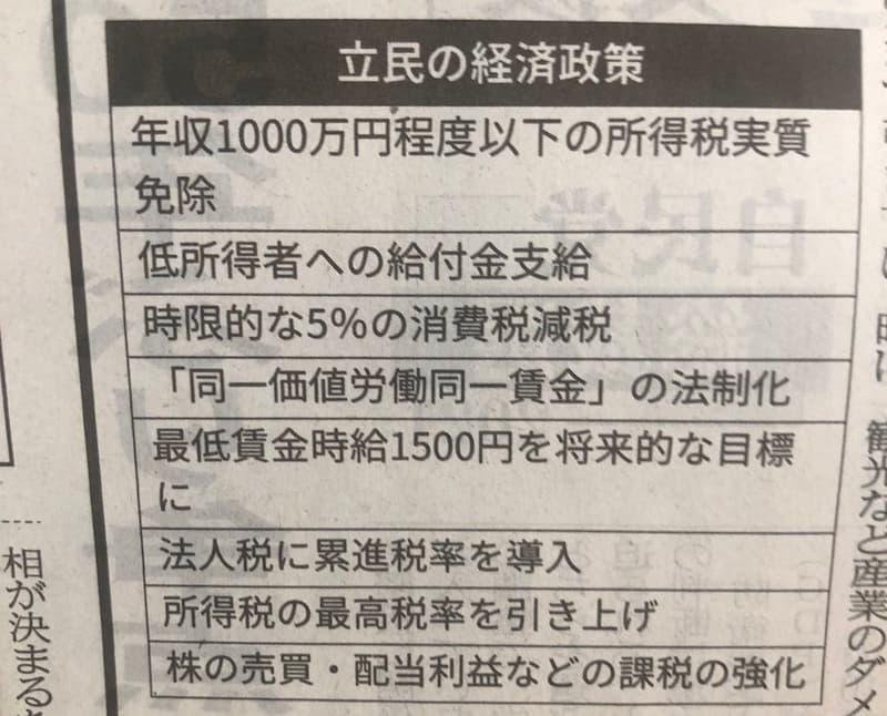 立憲民主党の経済政策「年収1000万円以下の所得税を免除」がもうメチャクチャ・・・人口のほとんどを占めるって・・・