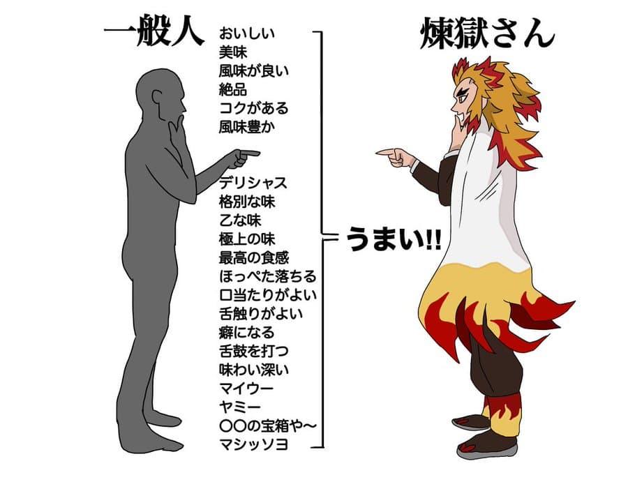 一般人と煉獄杏寿郎が美味しいものを口にした時の反応の違い